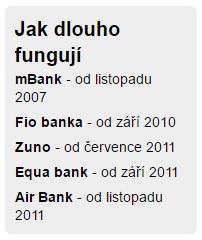 Aktualita Nové banky 2